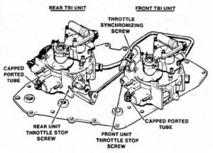 wiring schematic mercury outboard with Yamaha Fuel Injection Diagram on Starters together with Evinrude Serial Number Location additionally Yamaha 200 Outboard Wiring Harness Diagram in addition Evinrude Wiring Harness Diagram further Rover 25 Wiring Diagram.